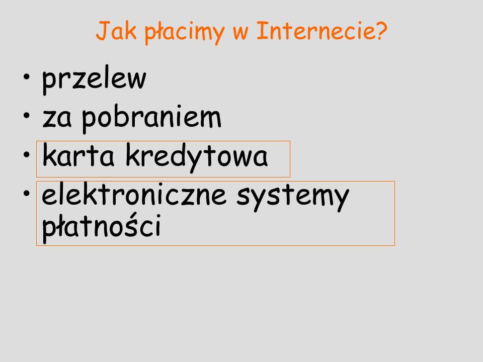 Jak płacimy w Internecie? przelew za pobraniem karta kredytowa elektroniczne systemy płatności