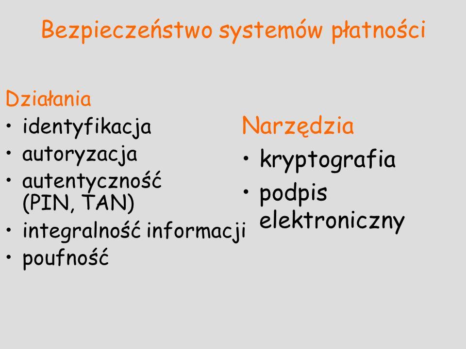 Bezpieczeństwo systemów płatności Działania identyfikacja autoryzacja autentyczność (PIN, TAN) integralność informacji poufność Narzędzia kryptografia
