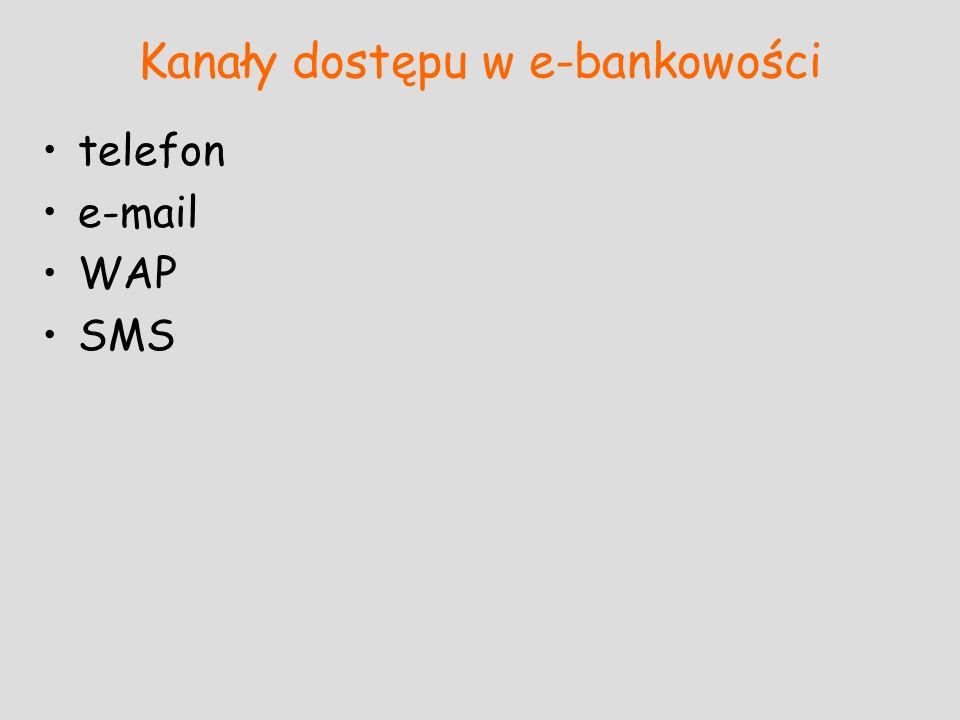 Kanały dostępu w e-bankowości telefon e-mail WAP SMS