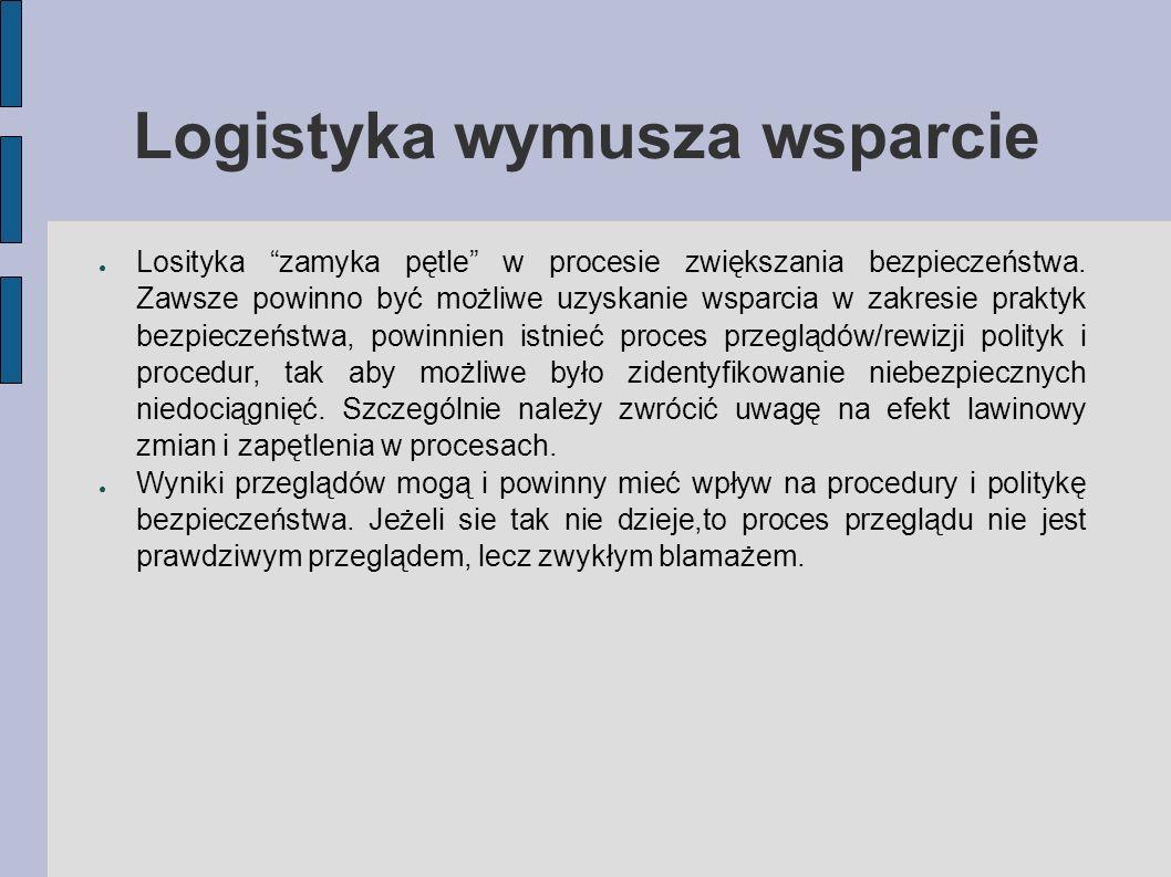 Logistyka wymusza wsparcie Losityka zamyka pętle w procesie zwiększania bezpieczeństwa. Zawsze powinno być możliwe uzyskanie wsparcia w zakresie prakt