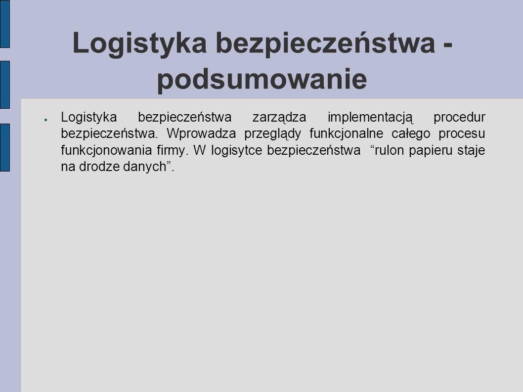 Logistyka bezpieczeństwa - podsumowanie Logistyka bezpieczeństwa zarządza implementacją procedur bezpieczeństwa. Wprowadza przeglądy funkcjonalne całe