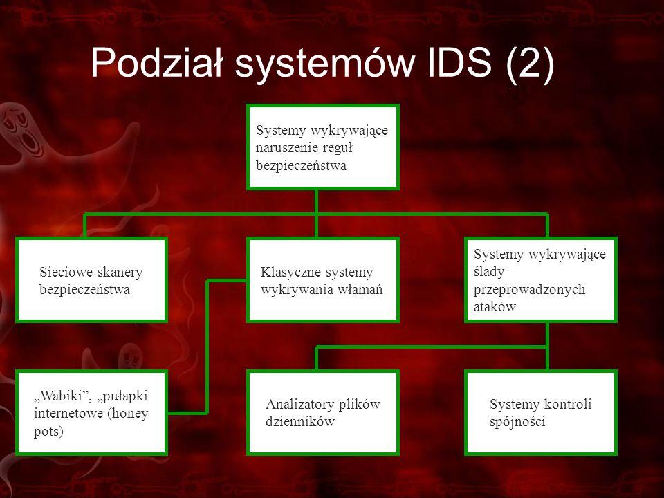 Podział systemów IDS (2) Systemy wykrywające naruszenie reguł bezpieczeństwa Sieciowe skanery bezpieczeństwa Klasyczne systemy wykrywania włamań Syste