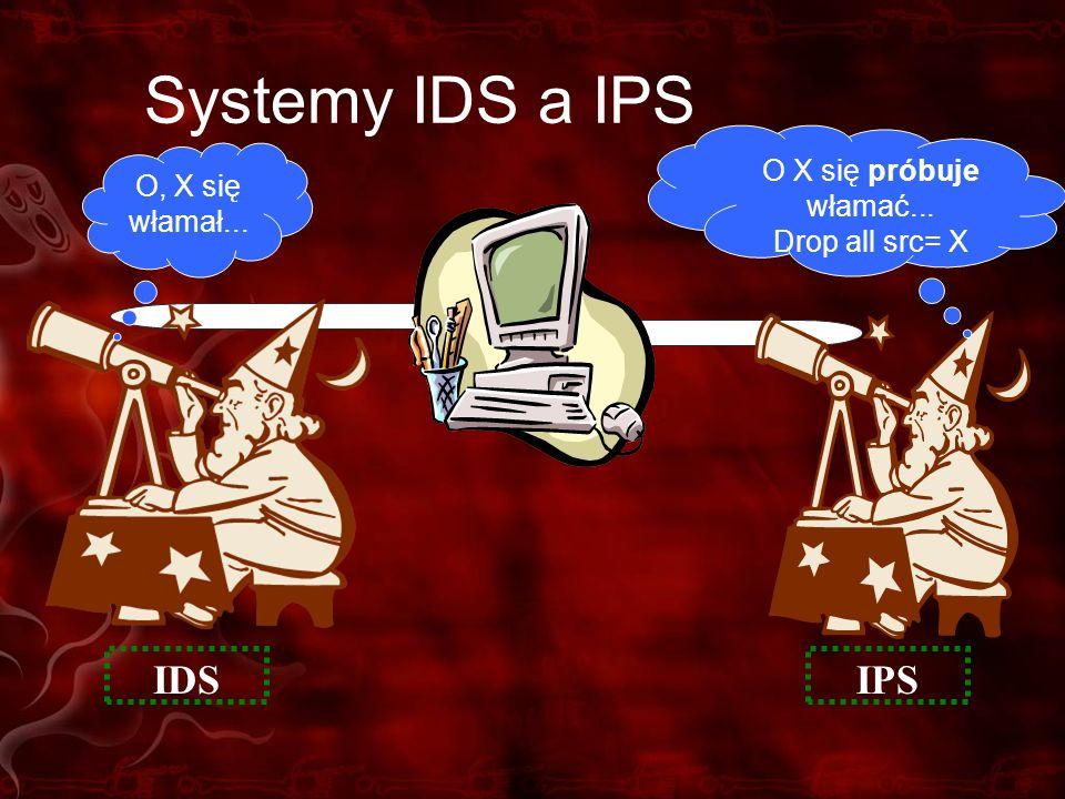 Systemy IDS a IPS O, X się włamał... O X się próbuje włamać... Drop all src= X IDSIPS