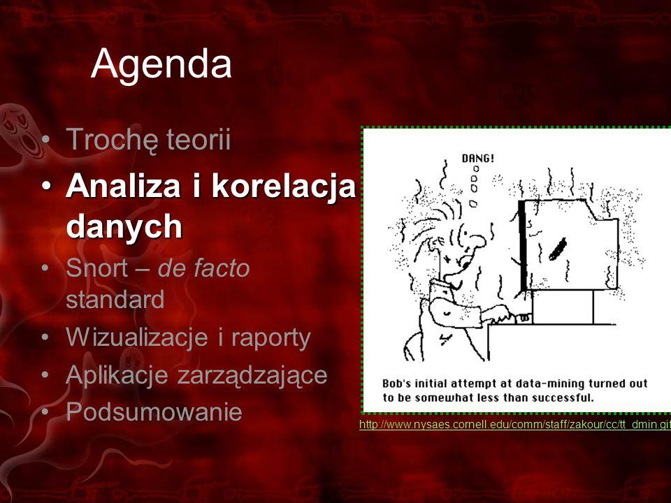 Agenda Trochę teorii Analiza i korelacja danychAnaliza i korelacja danych Snort – de facto standard Wizualizacje i raporty Aplikacje zarządzające Pods