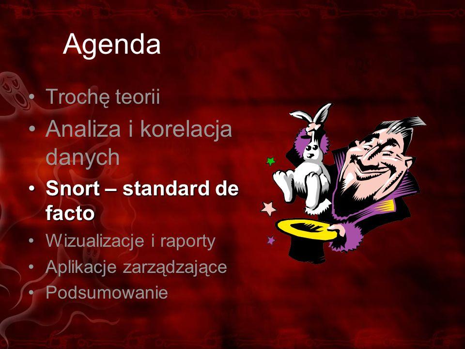Agenda Trochę teorii Analiza i korelacja danych Snort – standard de factoSnort – standard de facto Wizualizacje i raporty Aplikacje zarządzające Podsu