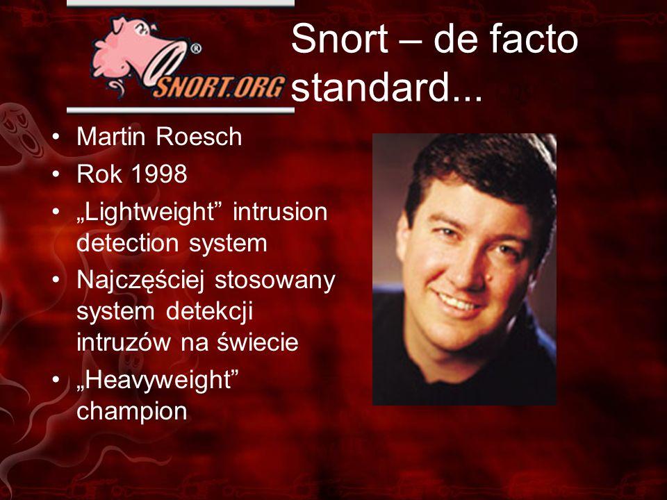 Snort – de facto standard... Martin Roesch Rok 1998 Lightweight intrusion detection system Najczęściej stosowany system detekcji intruzów na świecie H