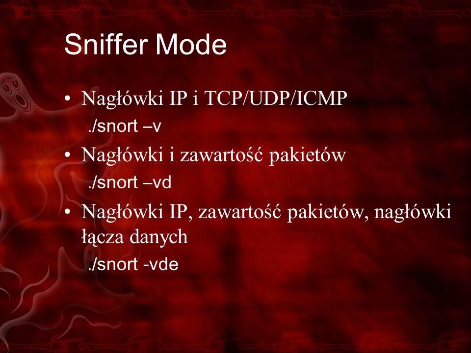 Sniffer Mode Nagłówki IP i TCP/UDP/ICMP./snort –v Nagłówki i zawartość pakietów./snort –vd Nagłówki IP, zawartość pakietów, nagłówki łącza danych./sno