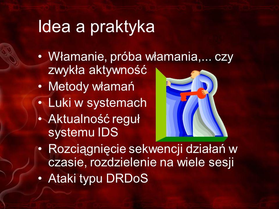 Włamanie, próba włamania,... czy zwykła aktywność Metody włamań Luki w systemach Aktualność reguł systemu IDS Rozciągnięcie sekwencji działań w czasie