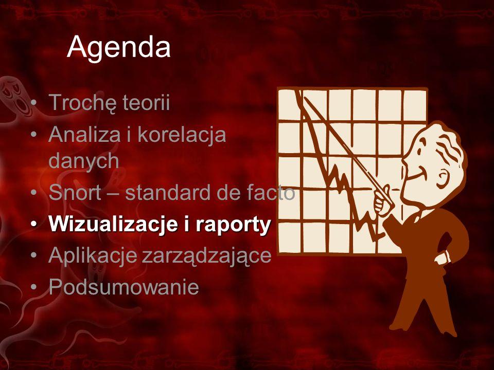 Agenda Trochę teorii Analiza i korelacja danych Snort – standard de facto Wizualizacje i raportyWizualizacje i raporty Aplikacje zarządzające Podsumow