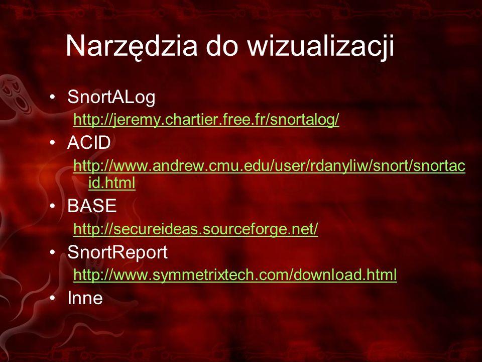 Narzędzia do wizualizacji SnortALog http://jeremy.chartier.free.fr/snortalog/ ACID http://www.andrew.cmu.edu/user/rdanyliw/snort/snortac id.html BASE