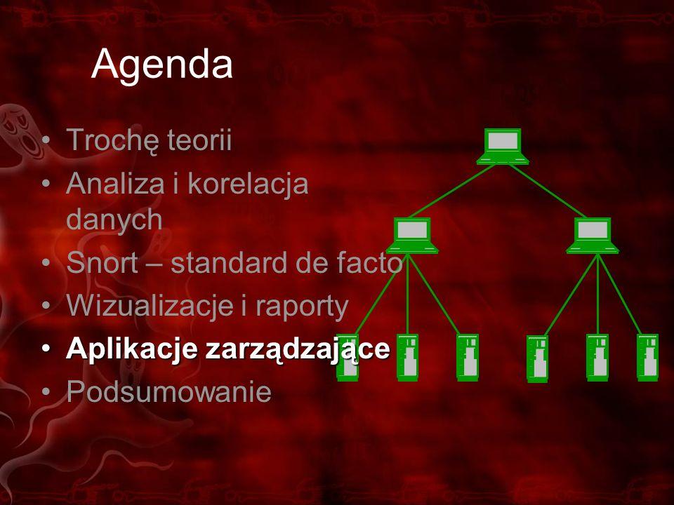 Agenda Trochę teorii Analiza i korelacja danych Snort – standard de facto Wizualizacje i raporty Aplikacje zarządzająceAplikacje zarządzające Podsumow