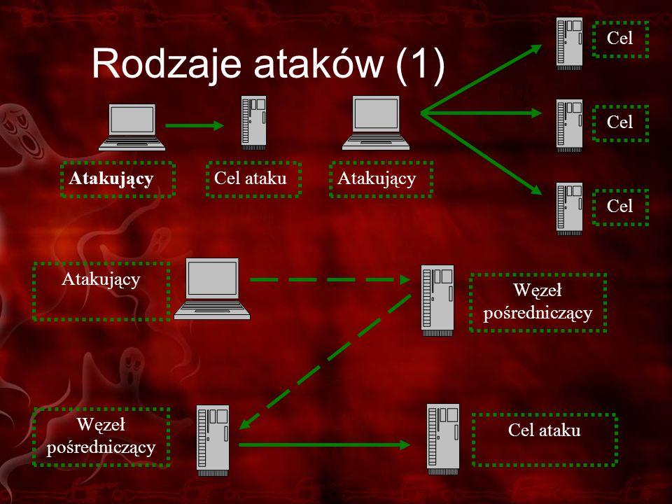 Rodzaje ataków (1) AtakującyCel ataku Atakujący Cel Węzeł pośredniczący Atakujący Cel ataku