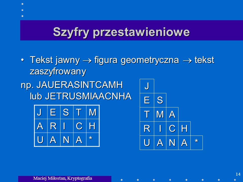 Maciej Miłostan, Kryptografia 14 Szyfry przestawieniowe Tekst jawny figura geometryczna tekst zaszyfrowanyTekst jawny figura geometryczna tekst zaszyf