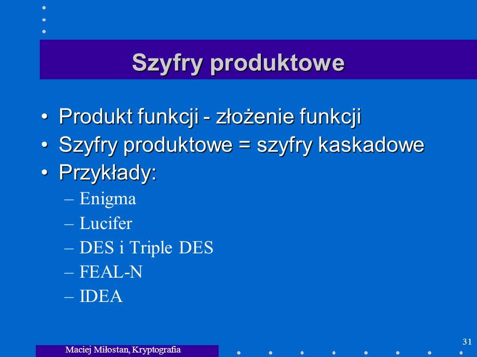 Maciej Miłostan, Kryptografia 31 Szyfry produktowe Produkt funkcji - złożenie funkcjiProdukt funkcji - złożenie funkcji Szyfry produktowe = szyfry kas