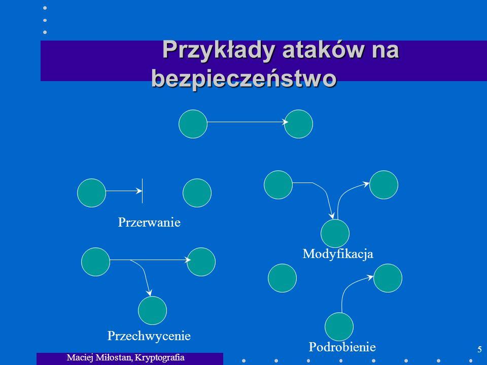 Maciej Miłostan, Kryptografia 5 Przykłady ataków na bezpieczeństwo Przykłady ataków na bezpieczeństwo Przerwanie Przechwycenie ModyfikacjaPodrobienie