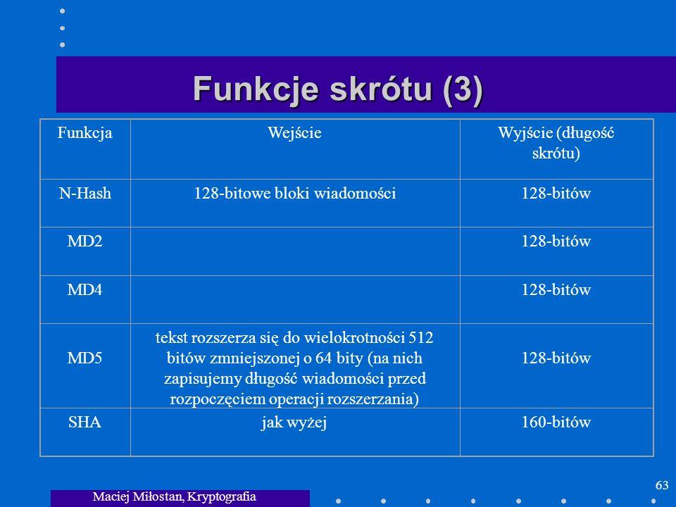 Maciej Miłostan, Kryptografia 63 Funkcje skrótu (3) FunkcjaWejścieWyjście (długość skrótu) N-Hash128-bitowe bloki wiadomości128-bitów MD2128-bitów MD4