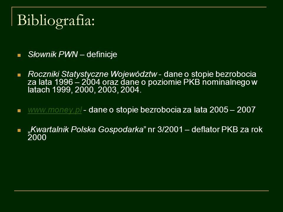 Bibliografia: Słownik PWN – definicje Roczniki Statystyczne Województw - dane o stopie bezrobocia za lata 1996 – 2004 oraz dane o poziomie PKB nominal