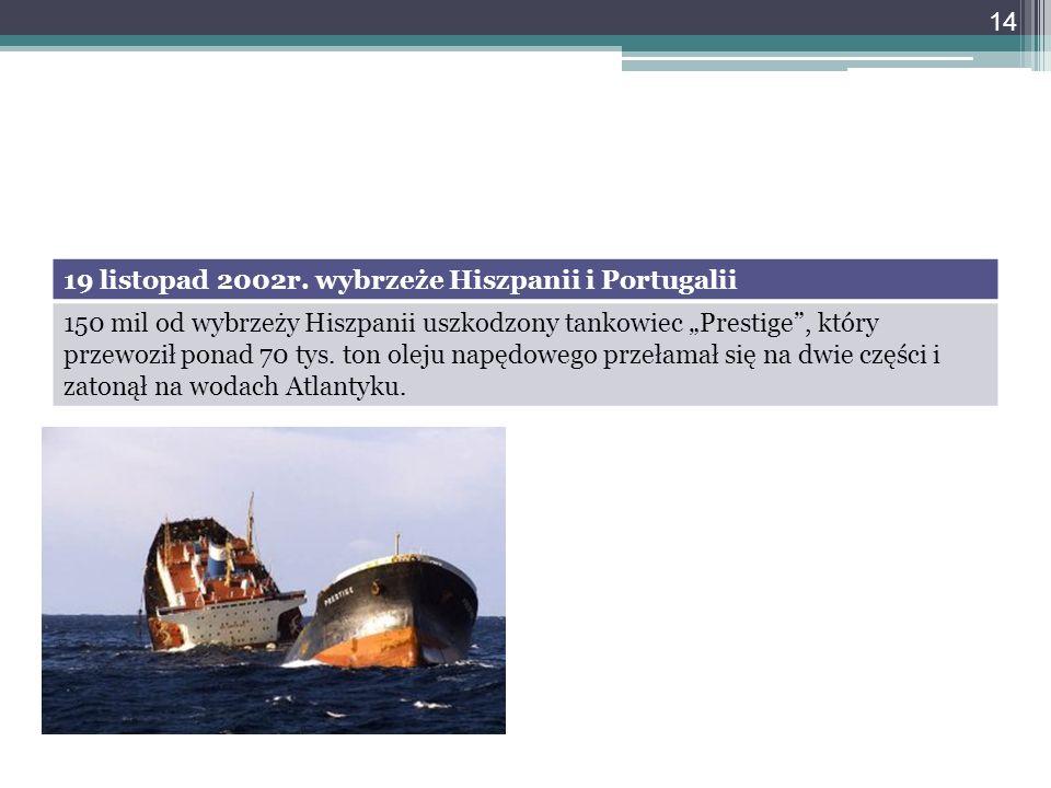 19 listopad 2002r. wybrzeże Hiszpanii i Portugalii 150 mil od wybrzeży Hiszpanii uszkodzony tankowiec Prestige, który przewoził ponad 70 tys. ton olej