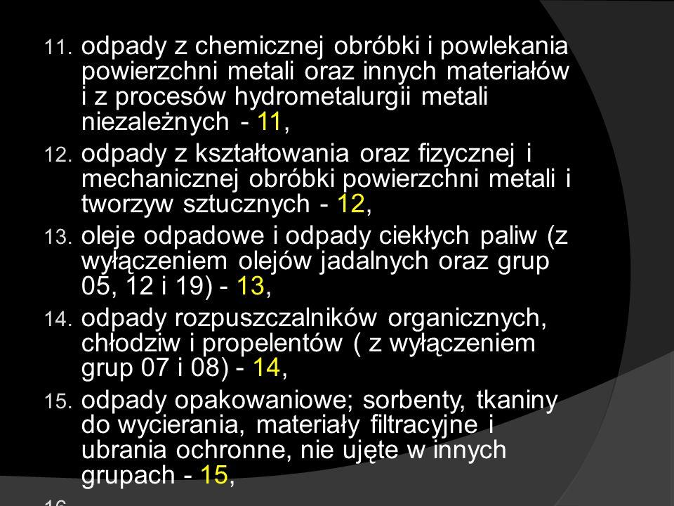 11. odpady z chemicznej obróbki i powlekania powierzchni metali oraz innych materiałów i z procesów hydrometalurgii metali niezależnych - 11, 12. odpa