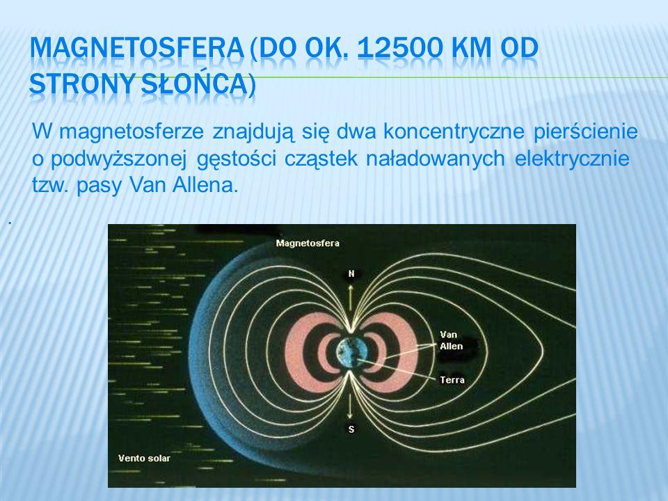 W magnetosferze znajdują się dwa koncentryczne pierścienie o podwyższonej gęstości cząstek naładowanych elektrycznie tzw. pasy Van Allena..