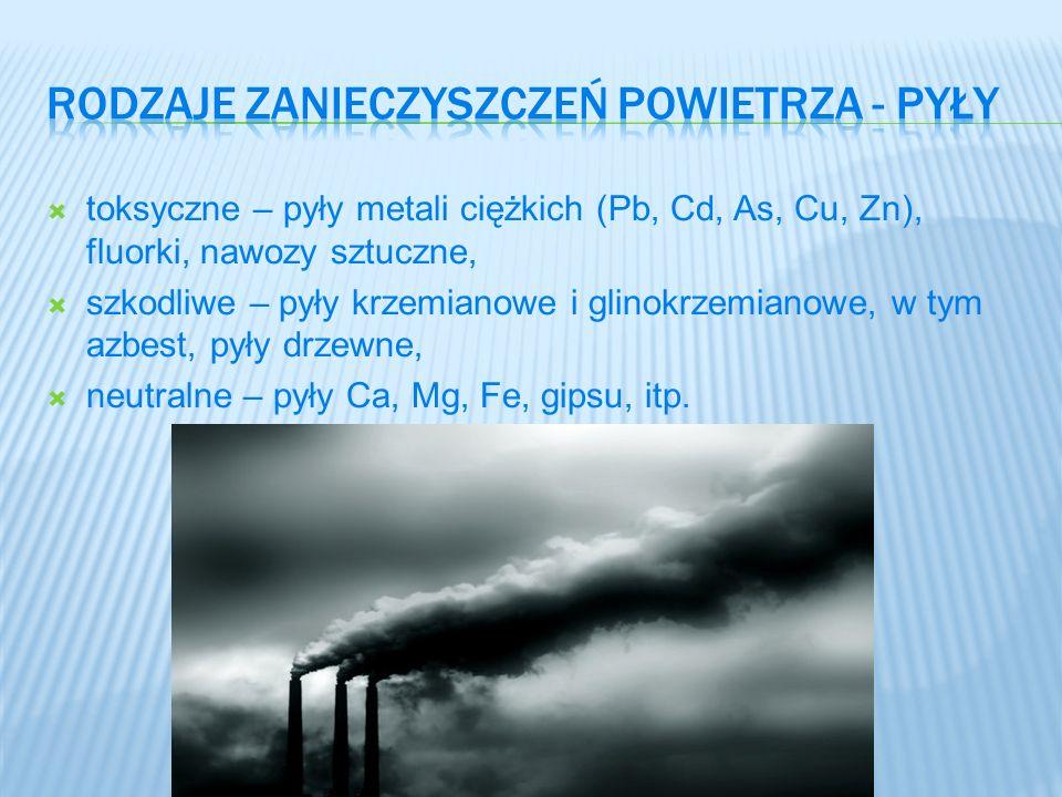 toksyczne – pyły metali ciężkich (Pb, Cd, As, Cu, Zn), fluorki, nawozy sztuczne, szkodliwe – pyły krzemianowe i glinokrzemianowe, w tym azbest, pyły d