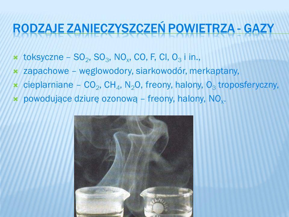 toksyczne – SO 2, SO 3, NO x, CO, F, Cl, O 3 i in., zapachowe – węglowodory, siarkowodór, merkaptany, cieplarniane – CO 2, CH 4, N 2 O, freony, halony