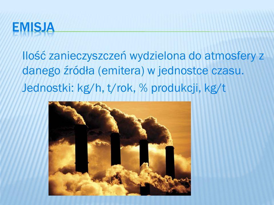 Ilość zanieczyszczeń wydzielona do atmosfery z danego źródła (emitera) w jednostce czasu. Jednostki: kg/h, t/rok, % produkcji, kg/t