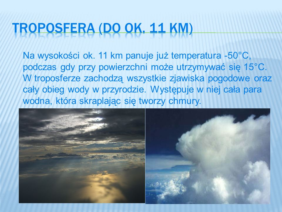 Na wysokości ok. 11 km panuje już temperatura -50°C, podczas gdy przy powierzchni może utrzymywać się 15°C. W troposferze zachodzą wszystkie zjawiska