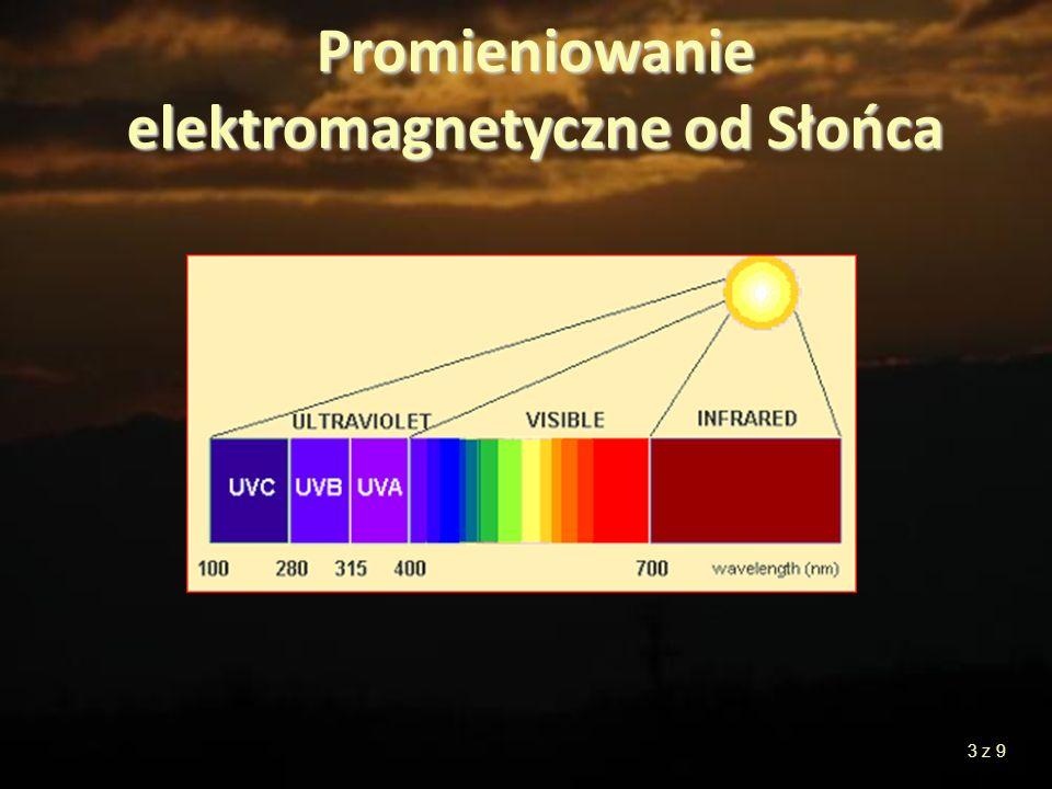 3 z 9 Promieniowanie elektromagnetyczne od Słońca