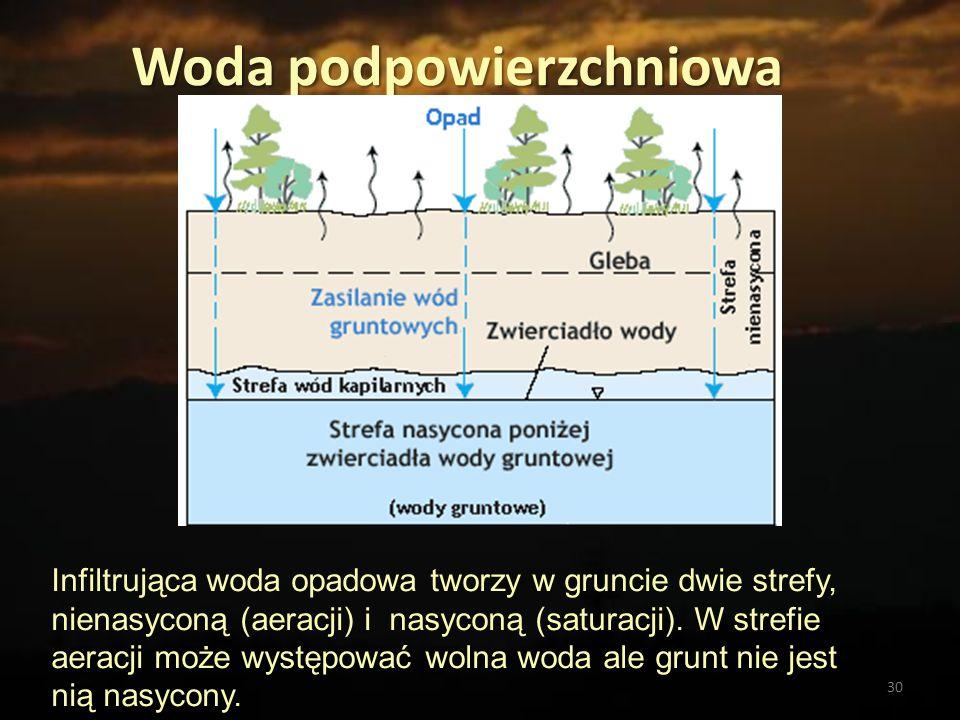 30 Woda podpowierzchniowa Infiltrująca woda opadowa tworzy w gruncie dwie strefy, nienasyconą (aeracji) i nasyconą (saturacji). W strefie aeracji może