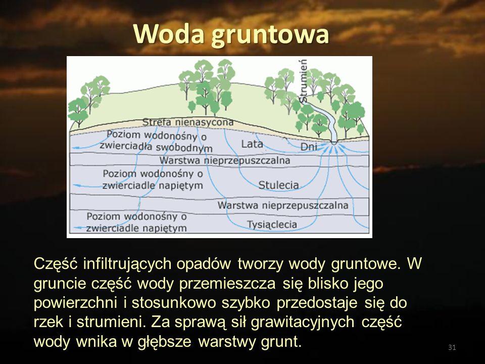 31 Woda gruntowa Część infiltrujących opadów tworzy wody gruntowe. W gruncie część wody przemieszcza się blisko jego powierzchni i stosunkowo szybko p