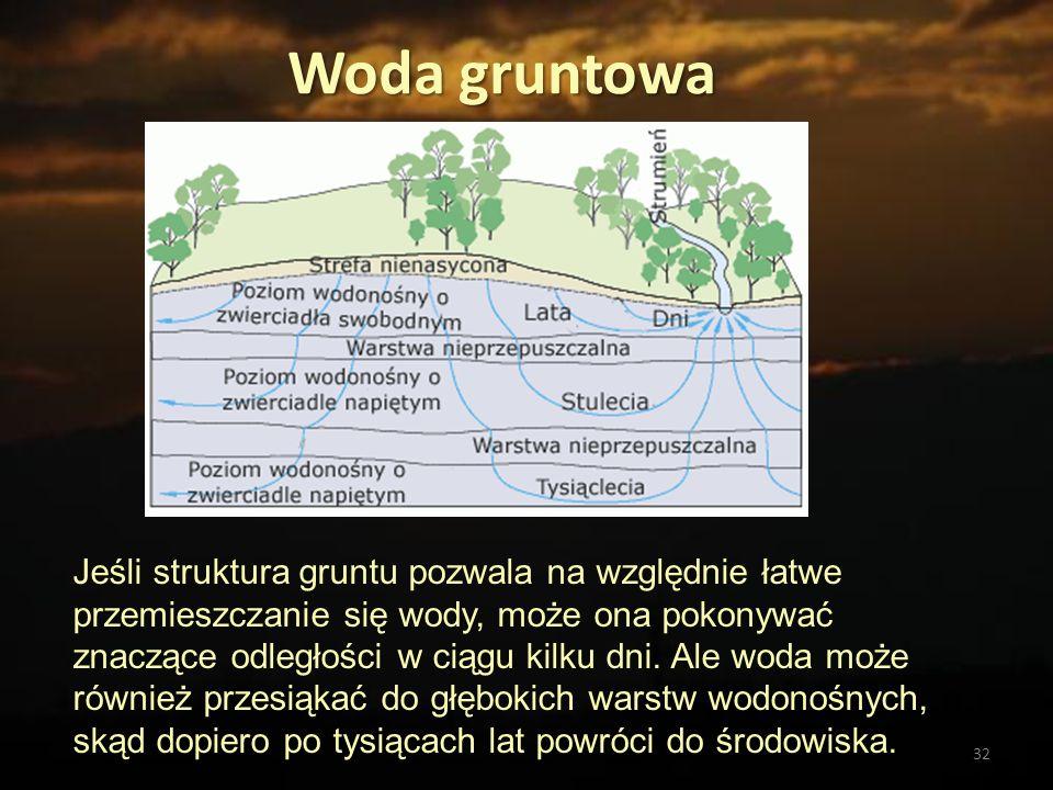 32 Woda gruntowa Jeśli struktura gruntu pozwala na względnie łatwe przemieszczanie się wody, może ona pokonywać znaczące odległości w ciągu kilku dni.