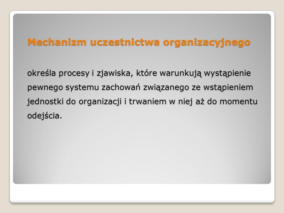 Mechanizm uczestnictwa organizacyjnego określa procesy i zjawiska, które warunkują wystąpienie pewnego systemu zachowań związanego ze wstąpieniem jedn