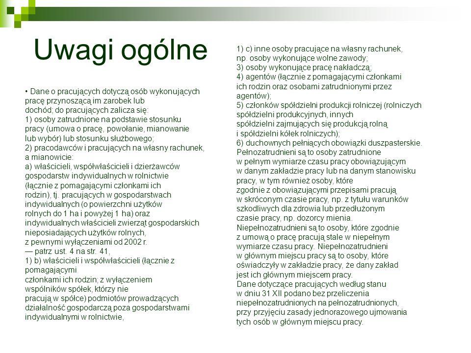 Współczynnik zmienności przypadkowej Rzeczywista przeciętna liczba pracujących w województwach Polski w 2005r.