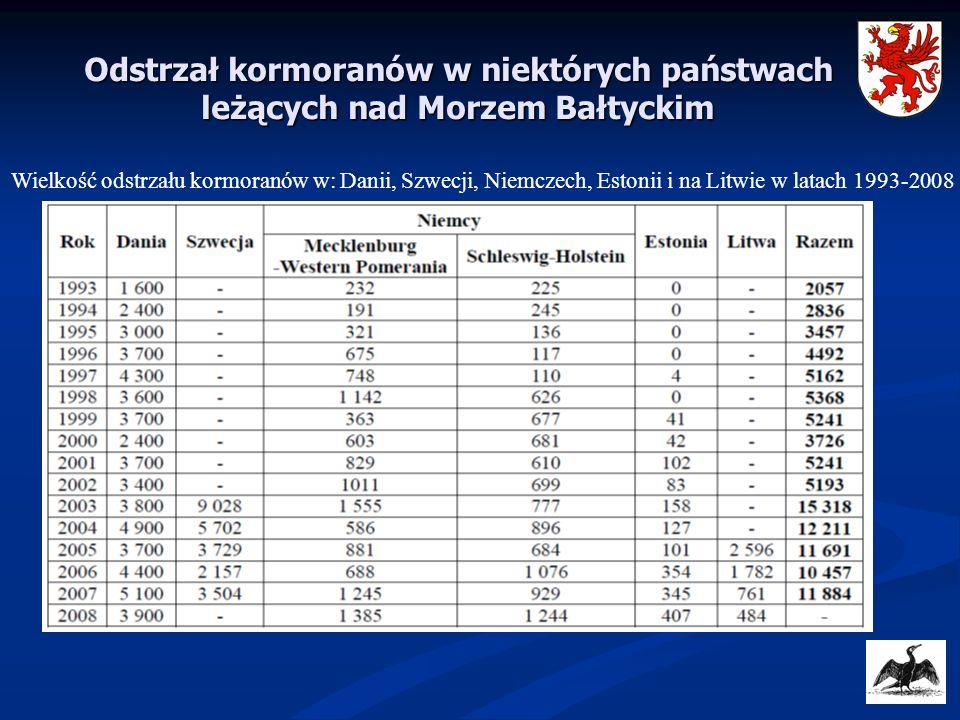 Odstrzał kormoranów w niektórych państwach leżących nad Morzem Bałtyckim Wielkość odstrzału kormoranów w: Danii, Szwecji, Niemczech, Estonii i na Litw
