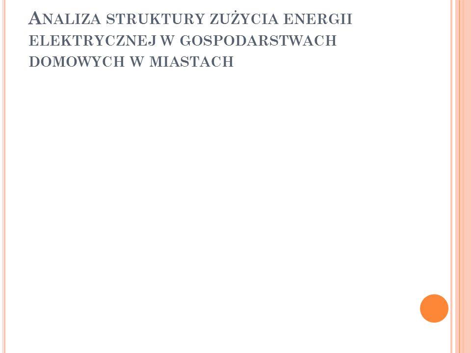 A NALIZA STRUKTURY ZUŻYCIA ENERGII ELEKTRYCZNEJ W GOSPODARSTWACH DOMOWYCH W MIASTACH