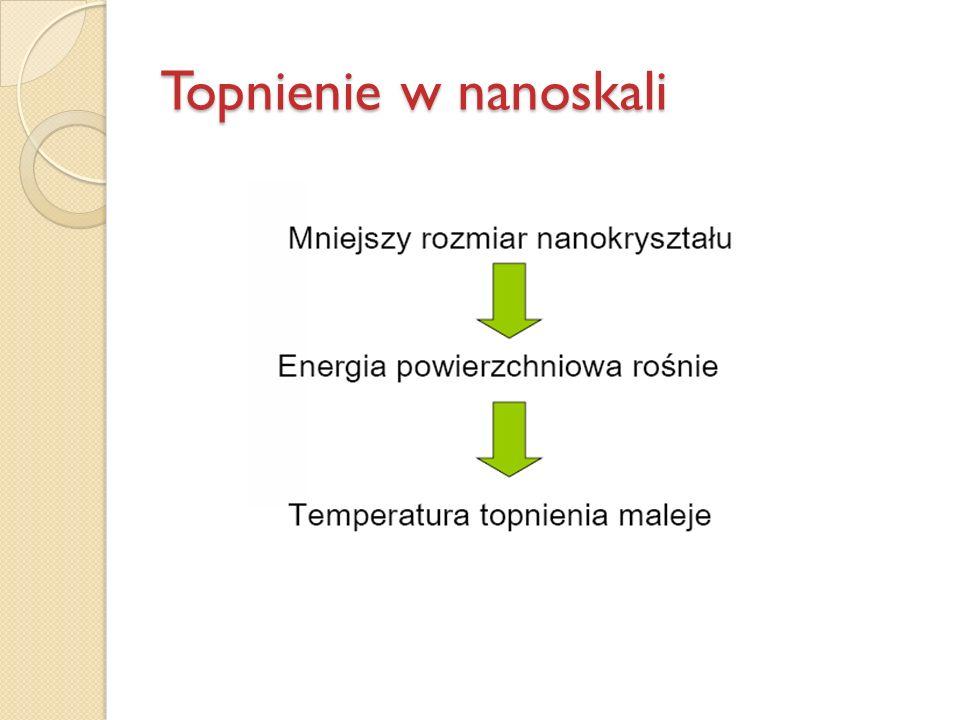 Topnienie w nanoskali