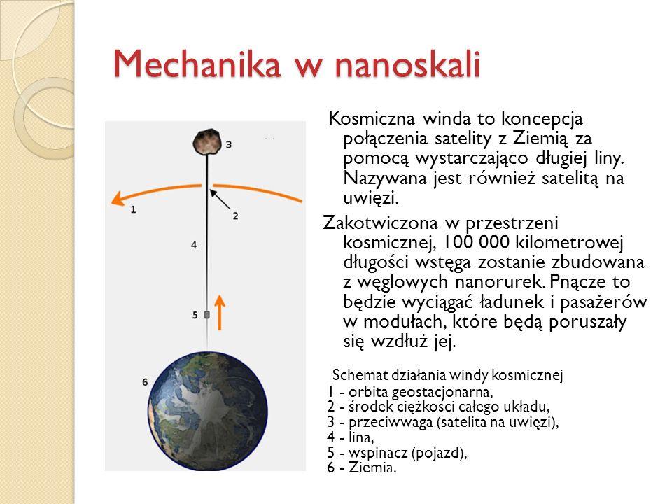 Mechanika w nanoskali Kosmiczna winda to koncepcja połączenia satelity z Ziemią za pomocą wystarczająco długiej liny. Nazywana jest również satelitą n