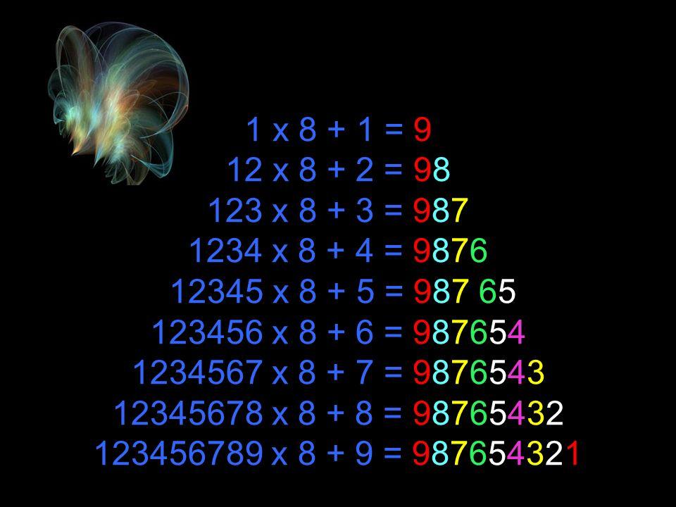 Oto interesujący pokaz piękna matematyki Piękno matematyki What a Wonderful World
