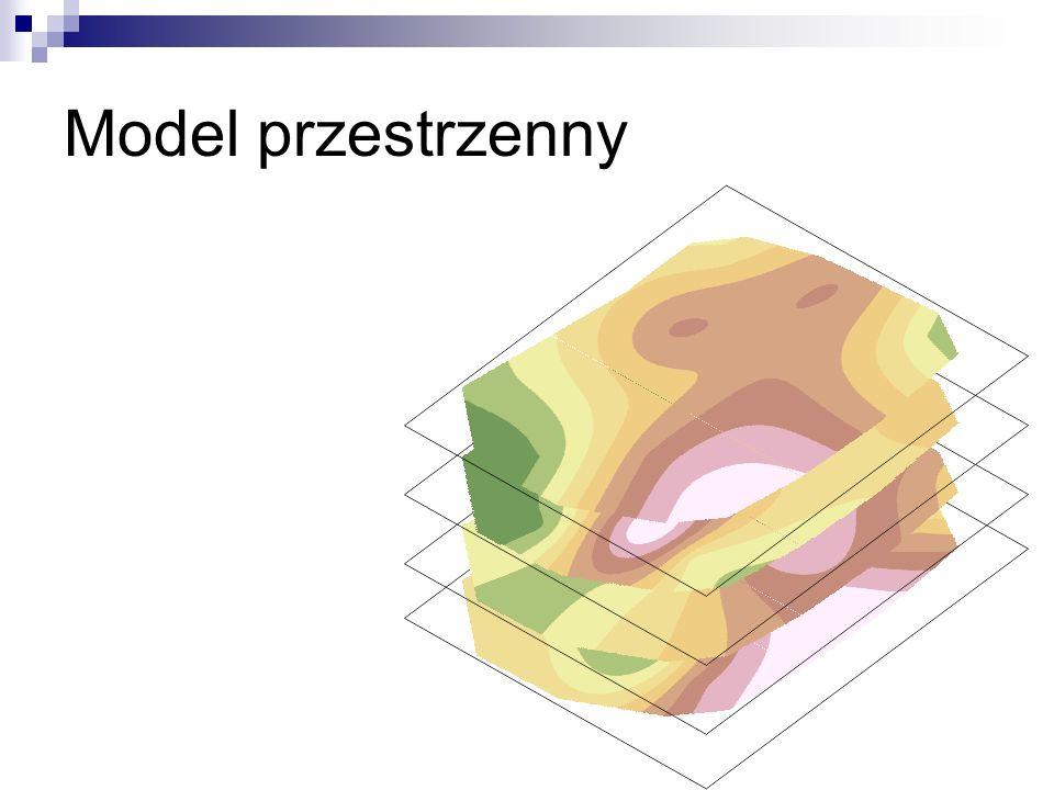 Model przestrzenny