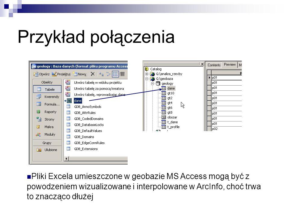 Przykład połączenia Pliki Excela umieszczone w geobazie MS Access mogą być z powodzeniem wizualizowane i interpolowane w ArcInfo, choć trwa to znacząc