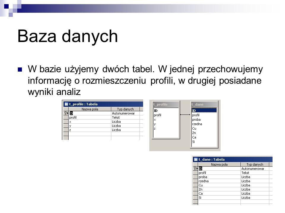 Baza danych W bazie użyjemy dwóch tabel. W jednej przechowujemy informację o rozmieszczeniu profili, w drugiej posiadane wyniki analiz