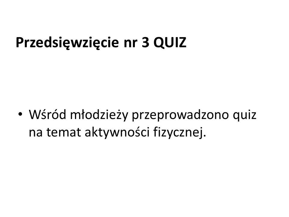 Wśród młodzieży przeprowadzono quiz na temat aktywności fizycznej. Przedsięwzięcie nr 3 QUIZ