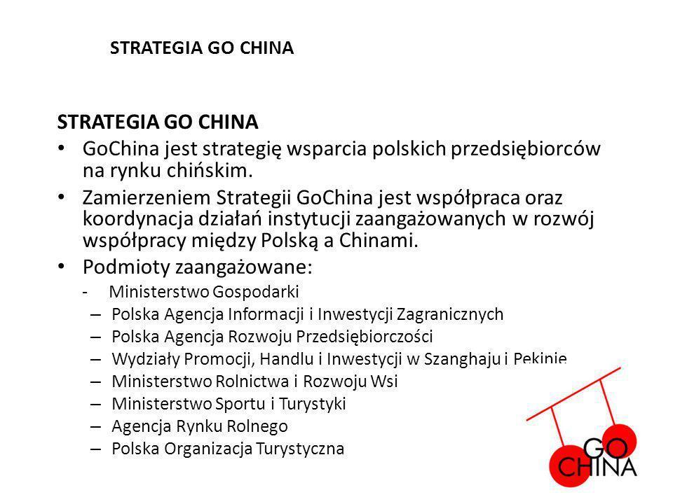 STRATEGIA GO CHINA GoChina jest strategię wsparcia polskich przedsiębiorców na rynku chińskim. Zamierzeniem Strategii GoChina jest współpraca oraz koo