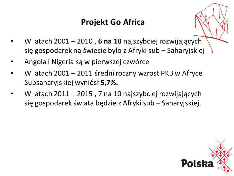 6 W latach 2001 – 2010, 6 na 10 najszybciej rozwijających się gospodarek na świecie było z Afryki sub – Saharyjskiej Angola i Nigeria są w pierwszej c