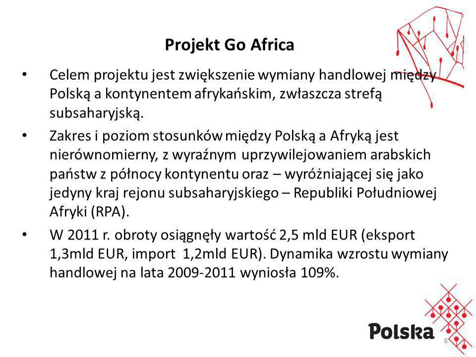 8 Celem projektu jest zwiększenie wymiany handlowej między Polską a kontynentem afrykańskim, zwłaszcza strefą subsaharyjską. Zakres i poziom stosunków