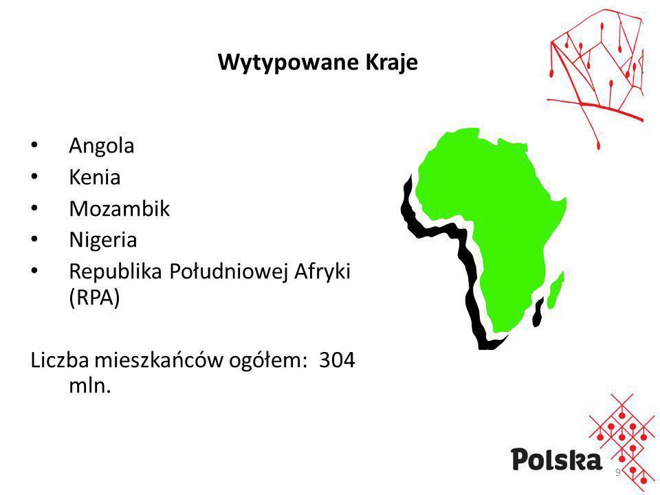 9 Angola Kenia Mozambik Nigeria Republika Południowej Afryki (RPA) Liczba mieszkańców ogółem: 304 mln. Wytypowane Kraje