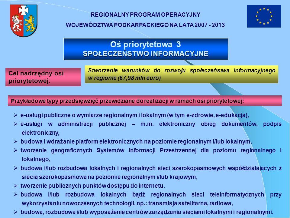 REGIONALNY PROGRAM OPERACYJNY WOJEWÓDZTWA PODKARPACKIEGO NA LATA 2007 - 2013 Oś priorytetowa 3 SPOŁECZEŃSTWO INFORMACYJNE Cel nadrzędny osi prioryteto