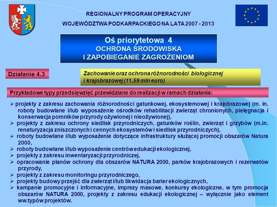 REGIONALNY PROGRAM OPERACYJNY WOJEWÓDZTWA PODKARPACKIEGO NA LATA 2007 - 2013 Oś priorytetowa 4 OCHRONA ŚRODOWISKA I ZAPOBIEGANIE ZAGROŻENIOM projekty