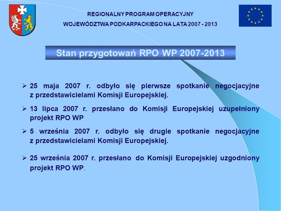 Stan przygotowań RPO WP 2007-2013 REGIONALNY PROGRAM OPERACYJNY WOJEWÓDZTWA PODKARPACKIEGO NA LATA 2007 - 2013 25 maja 2007 r. odbyło się pierwsze spo